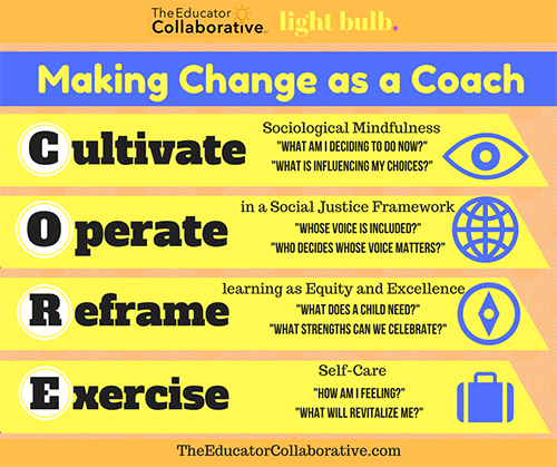 making-change-as-a-coach-infographic-theedcollab